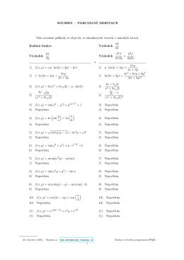 Souhrn zadání – parciální derivace