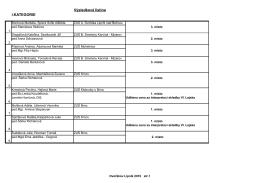 Výsledková listina I.KATEGORIE