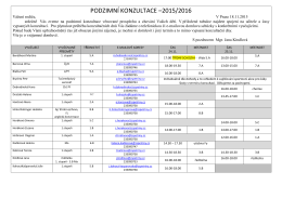 PODZIMNÍ KONZULTACE –2015/2016