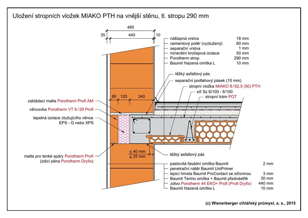Ulozeni Stropnich Vlozek Miako Pth Na Vnejsi Stenu Tl Stropu 290