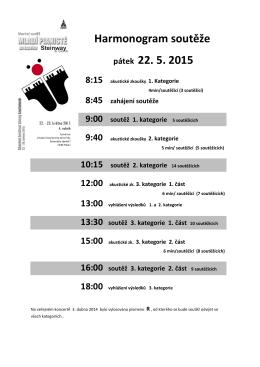 Harmonogram soutěže pátek 22. 5. 2015 8:15 akustické