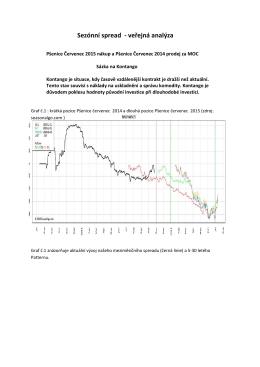 Sezónní spread - veřejná analýza