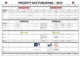 PROJEKTY DCD PUBLISHING – 2015