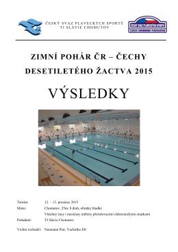 VÝSLEDKY - SK Motorlet Praha