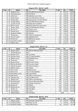 OKOLO LIBICE 2015 výsledky kategorie