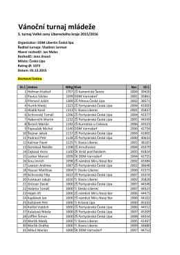 3. turnaj Velké ceny Libereckého kraje 2015/2016