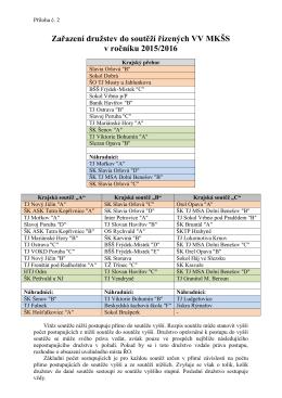 zařazení družstev do skupín KP a KSA