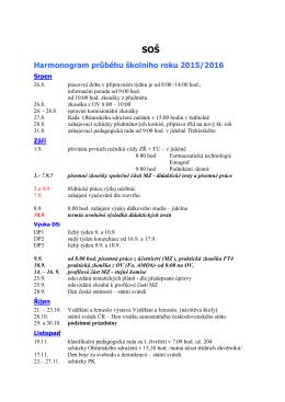 SOŠ Harmonogram průběhu školního roku 2015/2016