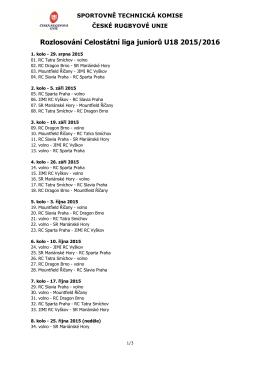 Rozlosování Celostátní liga juniorů U18 2015/2016
