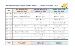 Rozlosování soutěží tenisového oddílu TJ Slovan