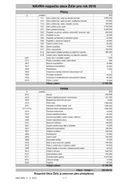 NÁVRH rozpočtu obce Žďár pro rok 2016