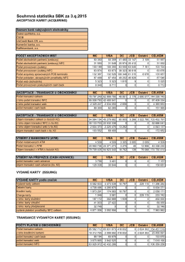 Souhrnná statistika SBK za 3.q.2015