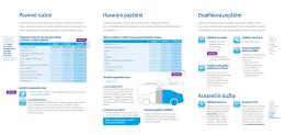 Produktový leták autopojištění Allianz