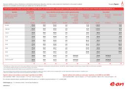 Cenik Plyn24 k 1.10.2015 - distribuční území PP Distribuce