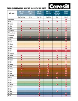 Tabulka barevných odstínů spárovacích hmot a silikonu