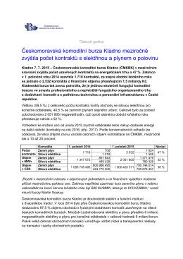 Českomoravská komoditní burza Kladno meziročně zvýšila počet