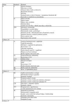 Oblast Předmět2 Předmět H Č Historie literatury Mluvnice a cvičení