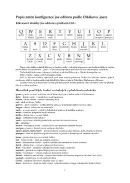dvojstránka s výpisem změněných klávesových zkratek