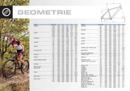geometrie rámů Dema 2015