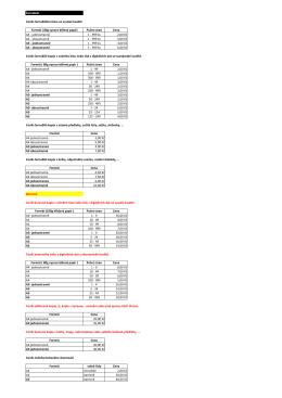 Černobíle Ceník černobílého tisku ve vysoké kvalitě Formát ( 80g