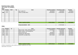 Rozpočtová změna č. 4/2015 Obec Jestřebí : IČO 00260878 Příjmy