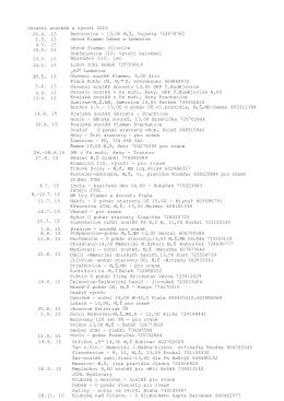 Ostatní soutěţe a výročí 2015 Bavorovice - 13,00 M,Ţ