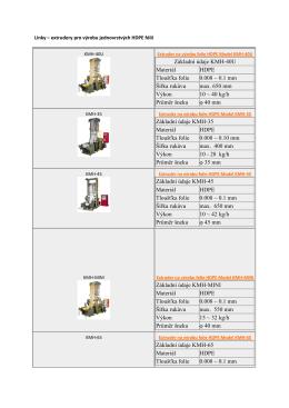 Základní údaje KMH-40U Materiál HDPE