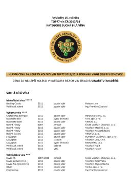 Seznam oceněných suchých bílých vín