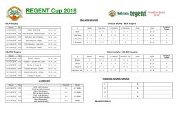 Regent Cup 2016