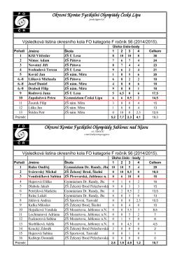 okresního kola kategorie F