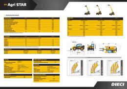 Agri STAR - Manatech