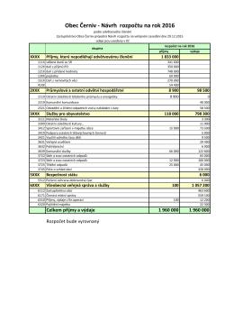 Obec Černiv - Návrh rozpočtu na rok 2016