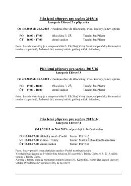 Plán letní přípravy pro sezónu 2015/16