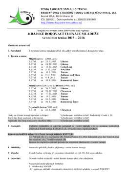 Rozpis KBT 2015/2016