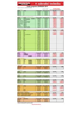 Ceník programu ZAHRADA 2015