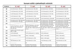 Seznam sešitů v jednotlivých ročnících 6. roč. 7. roč. 8. roč. 9. roč.