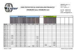 Ceník protektorů na lehké nákladní pneumatiky