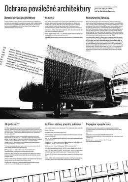 Ochrana poválečné architektury Památka Nejohroženější památky
