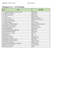 Kategorie 11 - 13 let kluby