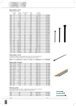 balení obj. č. Vázací páska - černá 100 1,1 2-16 9 88 75 x 2