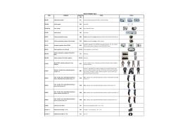 Nové výrobky pro sezonu 2015 ()