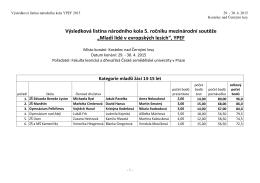 Výsledky Národního kola