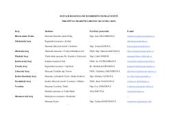 Seznam regionálních odborných pracovišť pro péči o tradiční