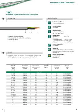 Nestíněné ohybné ovládací kabely olejivzdorné