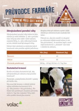 Výživa: Farmářská příručka