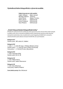 Členové poroty a kompletní výsledková listina