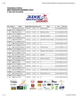 Výsledky 2015 TRASA C – JM – Junioři,JZ – Juniorky,ZA ženy A,ZB