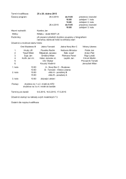 Termín kvalifikace: 25 a 26. dubna 2015 Časový program