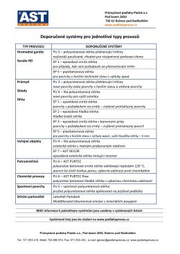 Doporučené systémy - Průmyslové podlahy Plaček