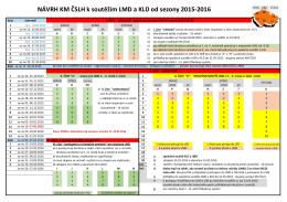 Návrh komise mládeže ČSLH ke společné soutěži LMD a KLD 2015